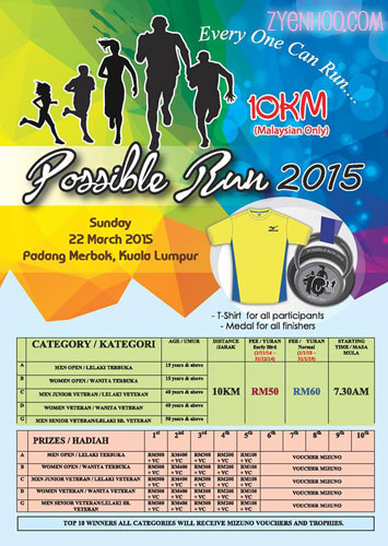 The Possible Run 2015 Poster