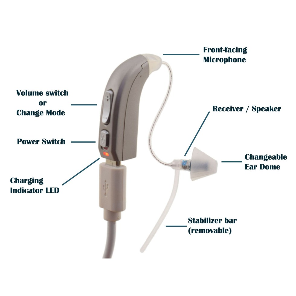 Zyon Rechargeable Ric Hearing Amplifier