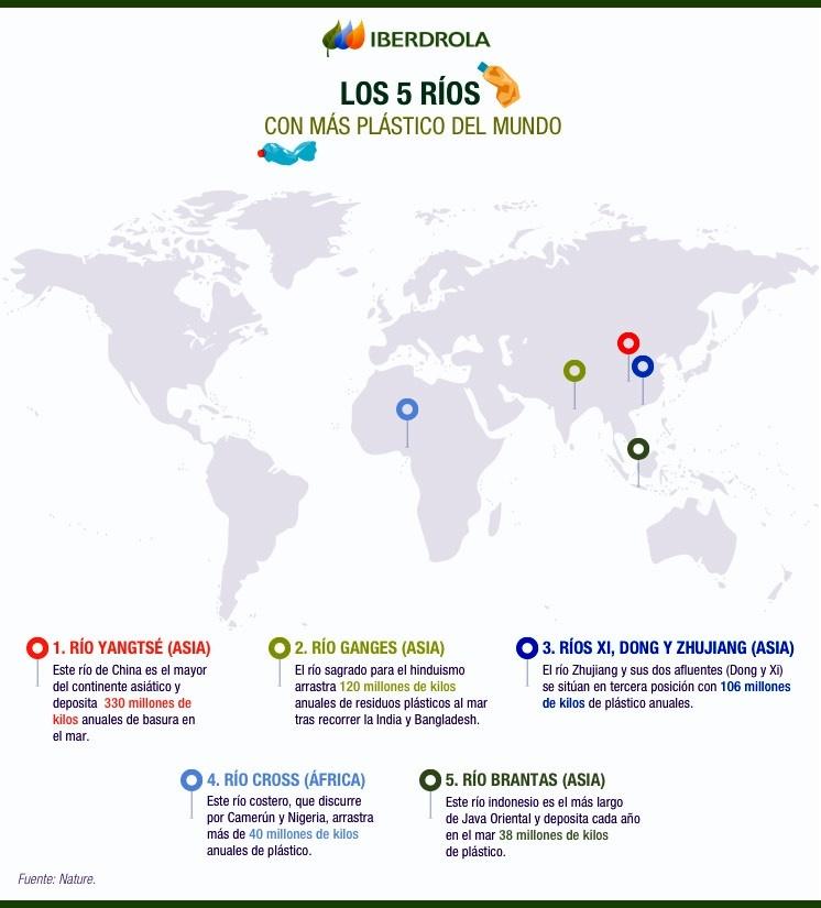 Los ríos más contaminados del mundo