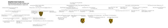 The Calvert family tree: double-click to enlarge